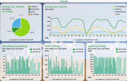 energy-monitoring-system